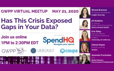 GWPP Virtual Meetup: Has This Crisis Exposed Gaps in Your Data?